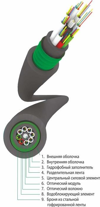 Трансвок ОКЗ-САО-4Сп-16(1/ 50) (2.7кН) Кабель волоконно-оптический 50/ 125 многомодовый, 16 волокон, внутризоновый, бронированный стальной лентой, прокладка в каб.канализации, тоннелях, черный<img style='position: relative;' src='/image/only_to_order_edit.gif' alt='На заказ' title='На заказ' />